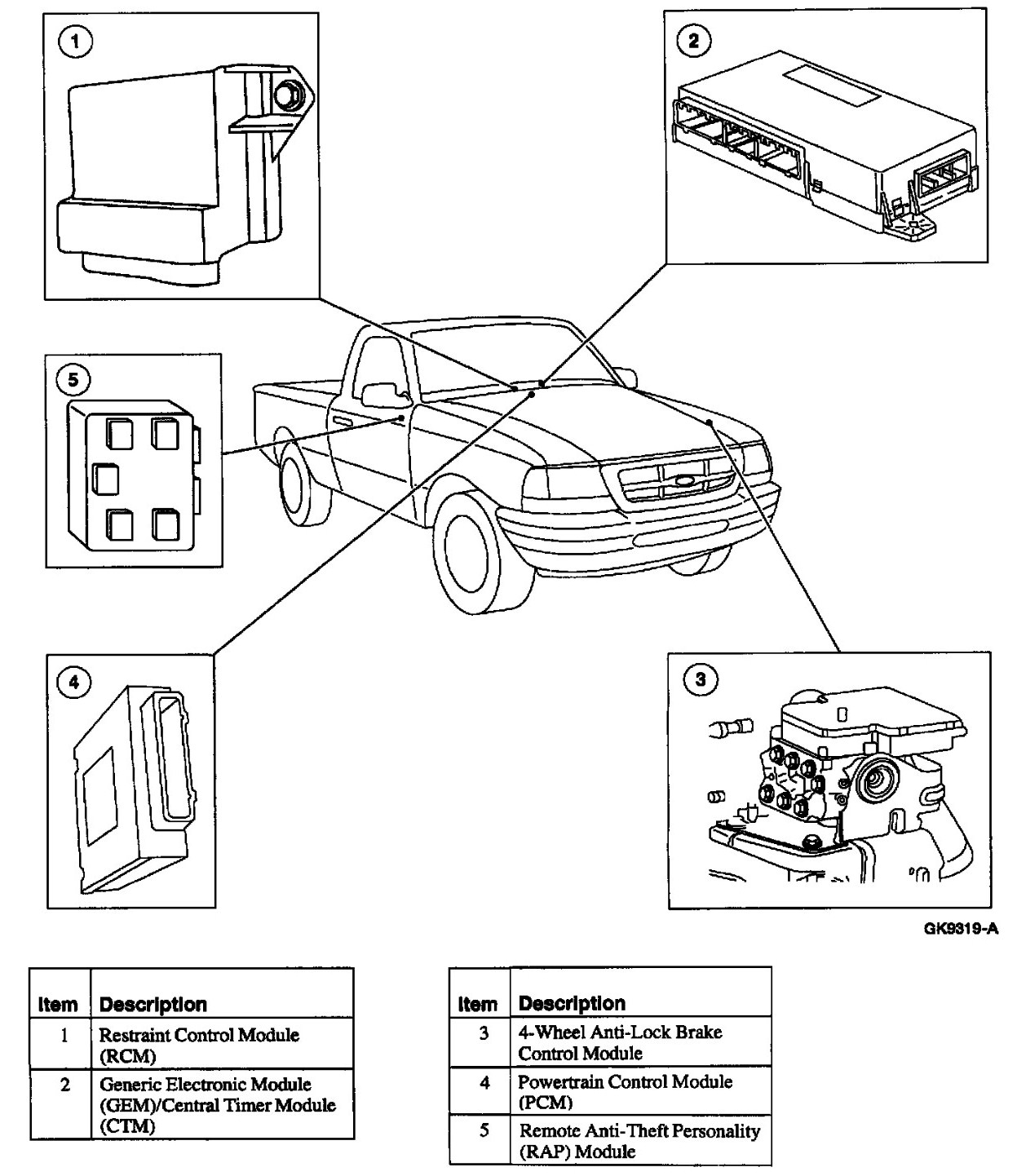 5bq4b Ford Taurus 1990 Ford Taurus Air Bag Light Blinks Times moreover Ford Expedition Serpentine Belt Diagram as well 2003 Porsche Boxster Fuse Diagram moreover Nissan Altima Air Bag Sensor Location additionally 95 Mustang Air Bag Module Location. on ford focus air bag sensor location
