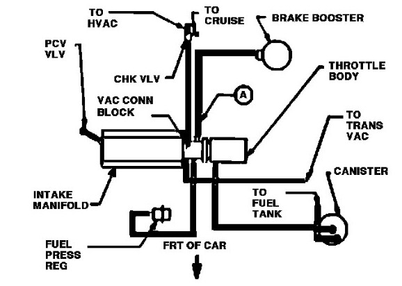 what fixes obd2 code po351 on a 1988 ford tauras graphic