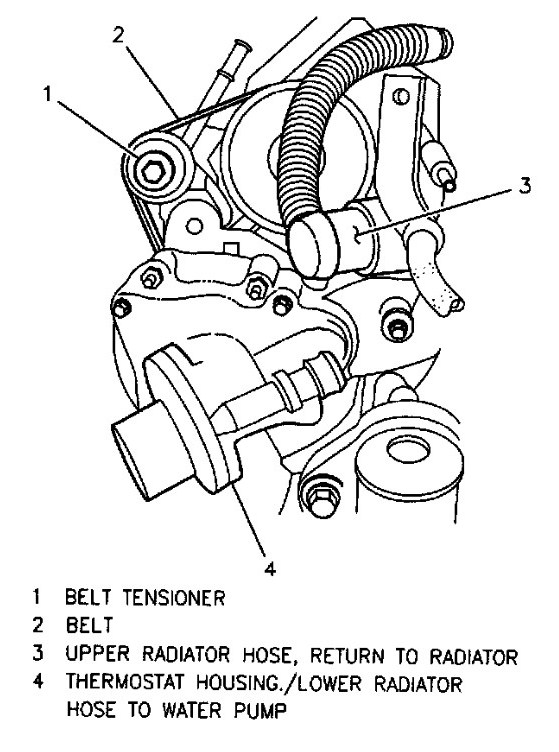 how to change water pump belt cadillac