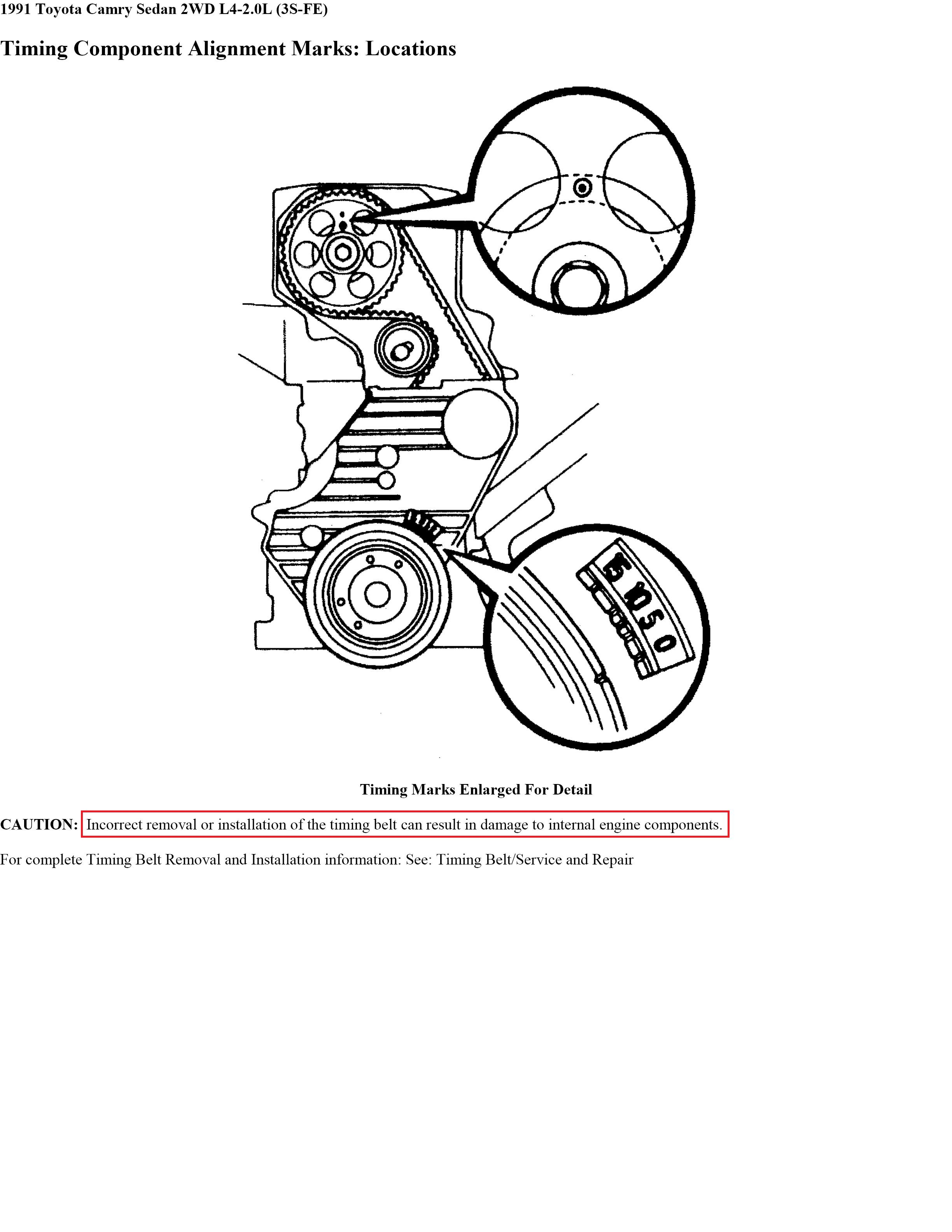 Belt on 1992 Toyota Paseo Wiring Diagram