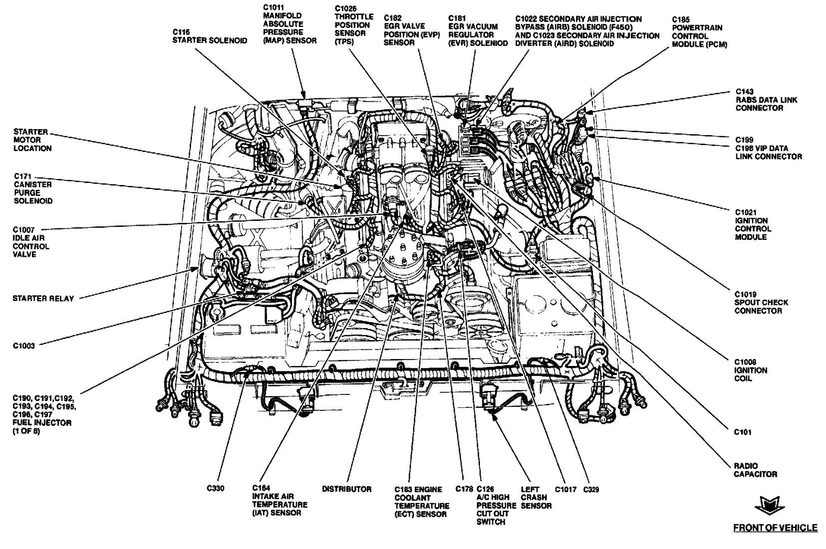 location obd ii on 1996 ford f350 7 5 l