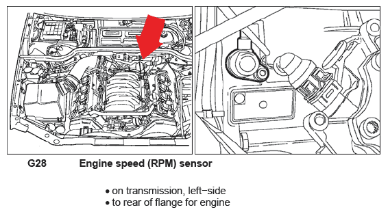 audi a6 engine wiring diagram connector  audi  auto wiring