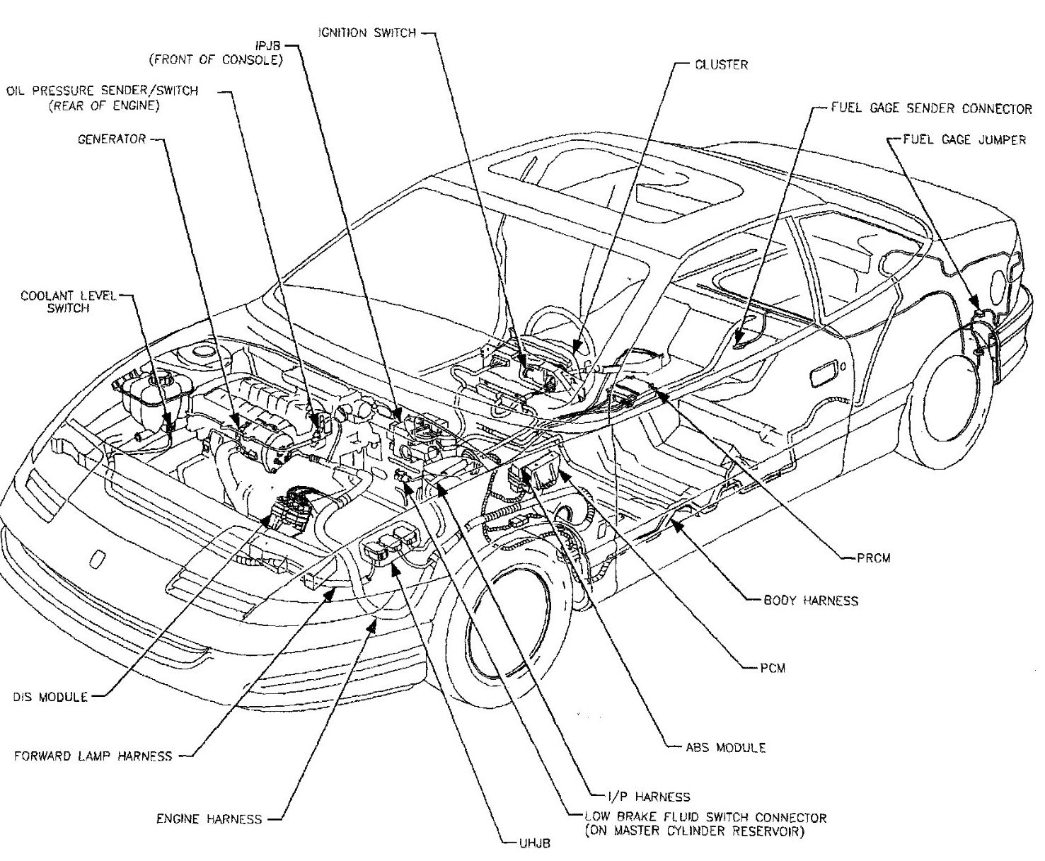 2007 saturn ion fuse box inside the car  saturn  auto wiring diagram