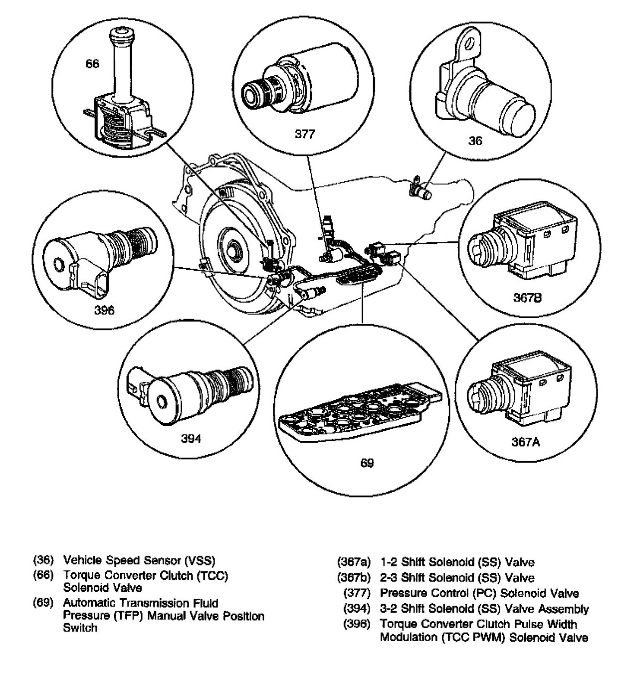03 trailblazer transmission solenoid diagram
