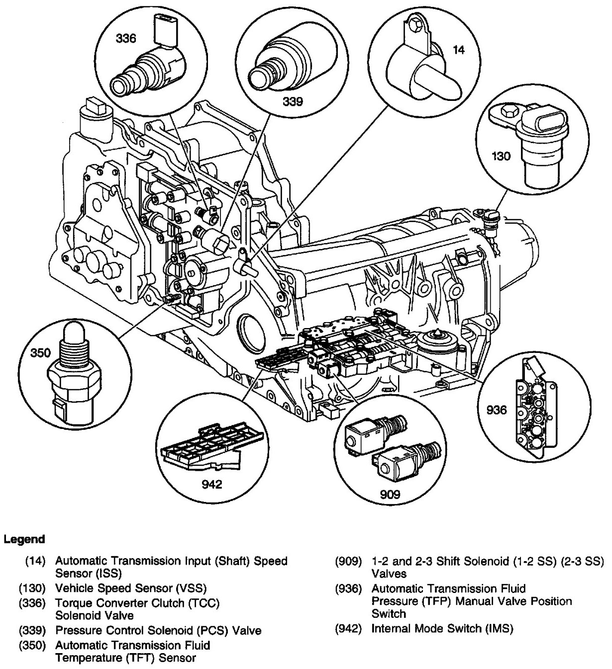 2002 cadillac deville problems codes