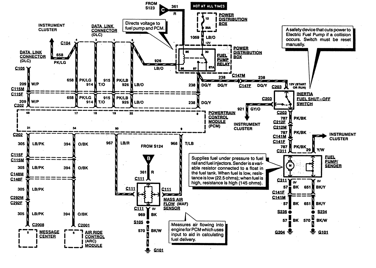 1995 Ford Fuel Pump Wiring Diagram The Portal And Forum Of 95 Toyota Corolla Wire Harness F150 Third Level Rh 13 11 Jacobwinterstein Com