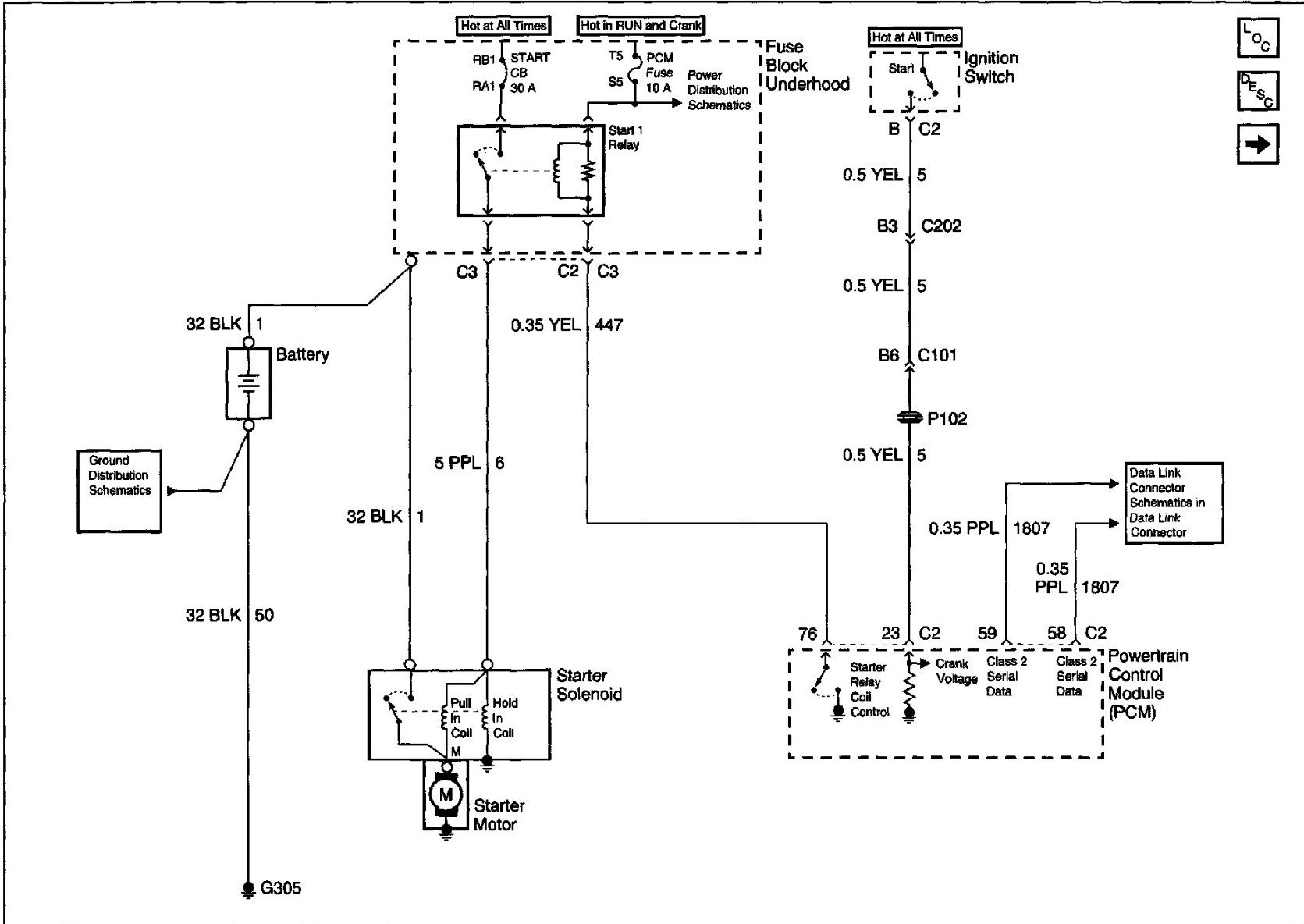 nissan 50 forklift wiring diagram nissan free engine image for user manual