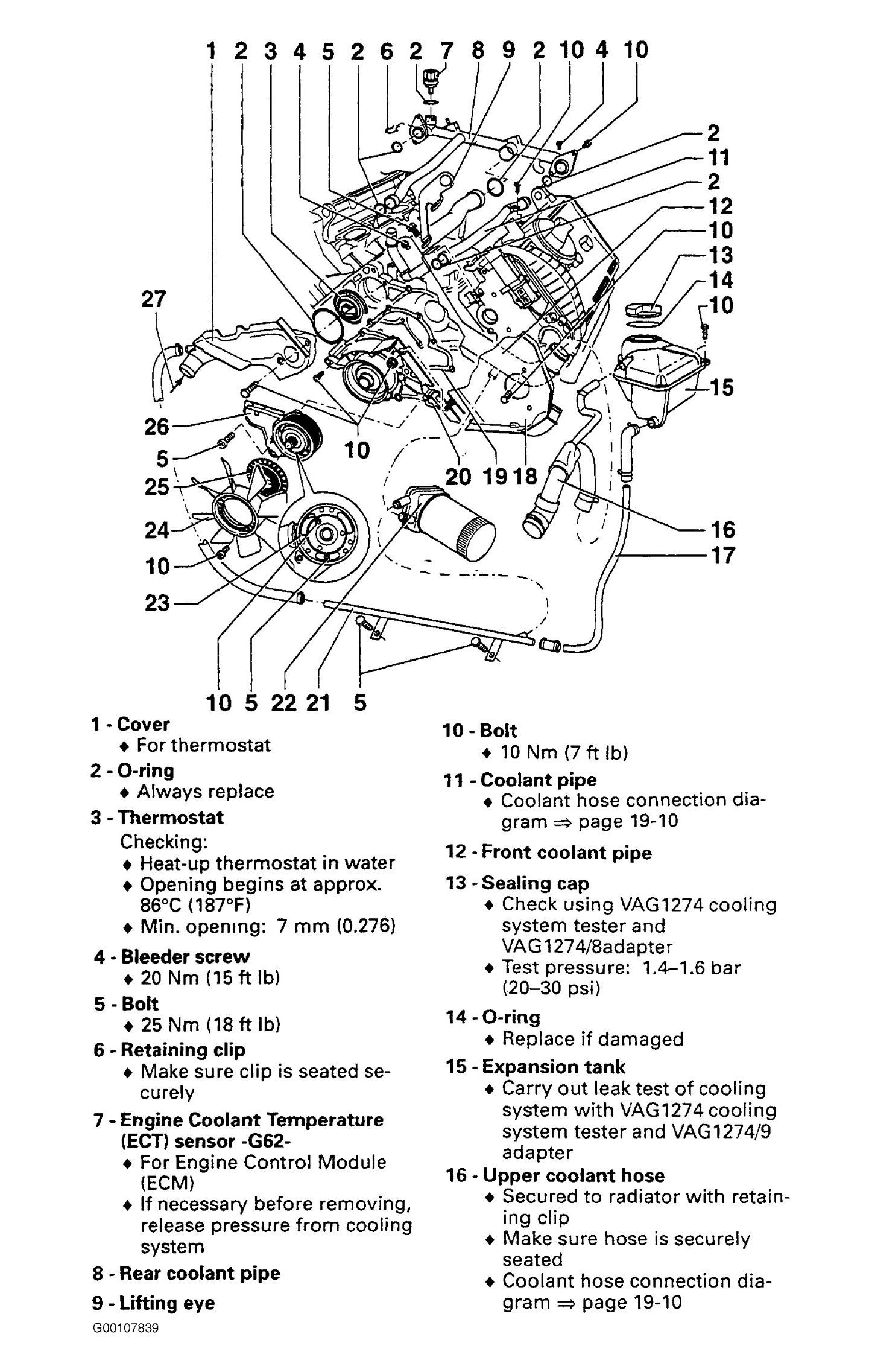 1998 audi a6 2 8 quattro were is thermostat