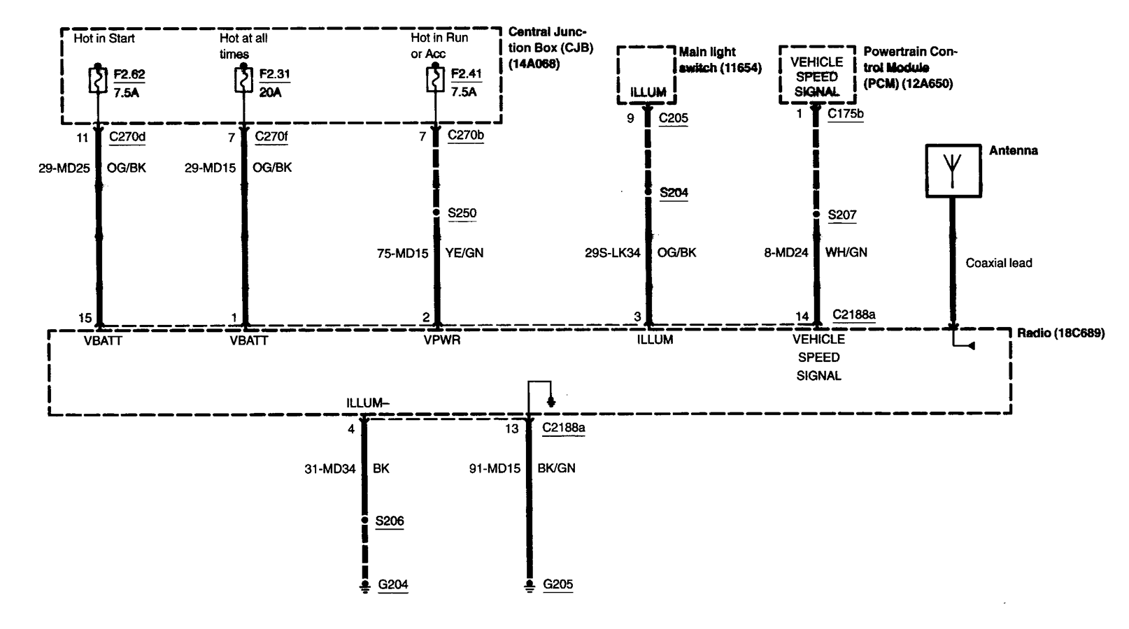 x reg ford focus fuse box x wiring diagrams
