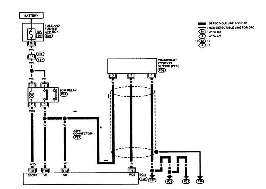 2002 nissan sentra has p0335 crank position sensor circuit ...