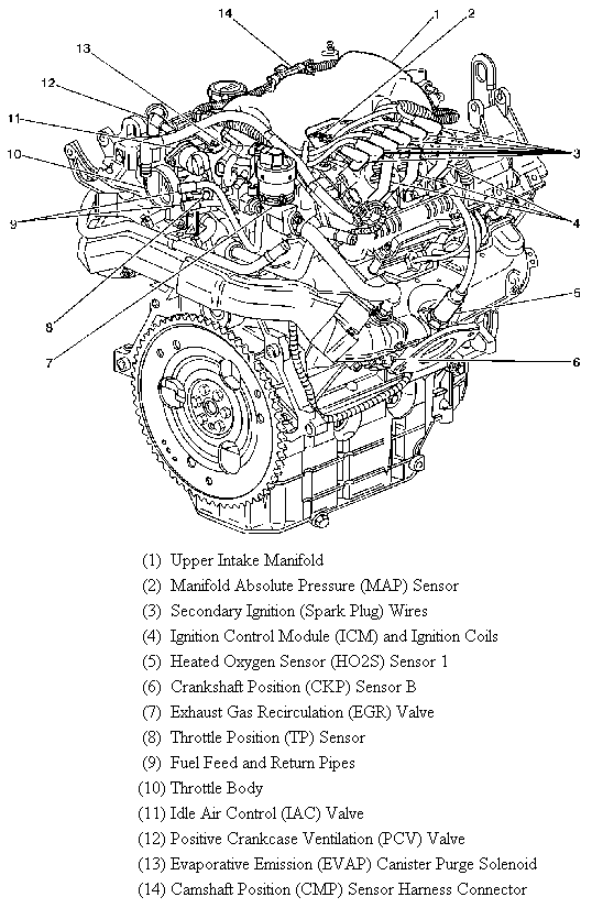 2003 pontiac aztek engine diagram wirdig 2004 buick rendezvous engine diagram picture 2004 engine image