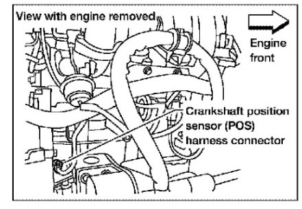 2005 Nissan Altima 2 5 S Crankshaft Position Sensor Location