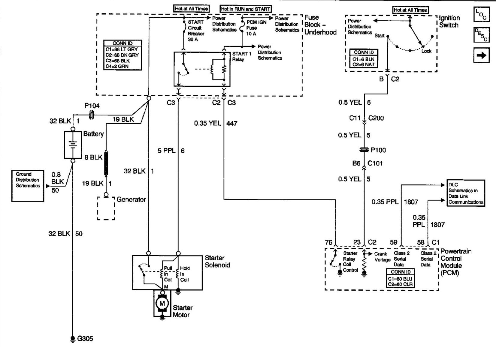 Battery Wiring Diagram 2000 Pontiac Bonneville Data Schema 1966 Grand Prix I Have A 2002 That Doesn T Turn Over 1997