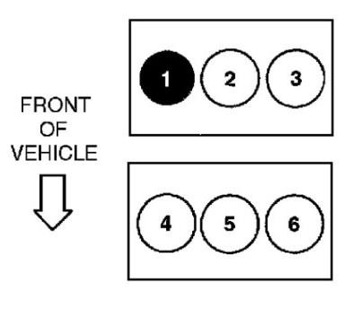 oil change light  oil  free engine image for user manual