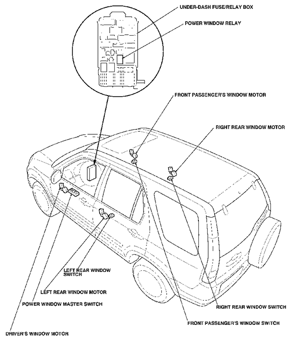 fuse box diagram 2007 acura rdx