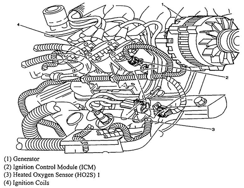 pontiac aztek starter relay location  pontiac  free engine