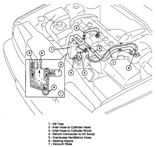 2000 V70 Xc Vaccum Diagram: 1998 Volvo V70xc, Vacuum Hose On Air Intake Tube In Back