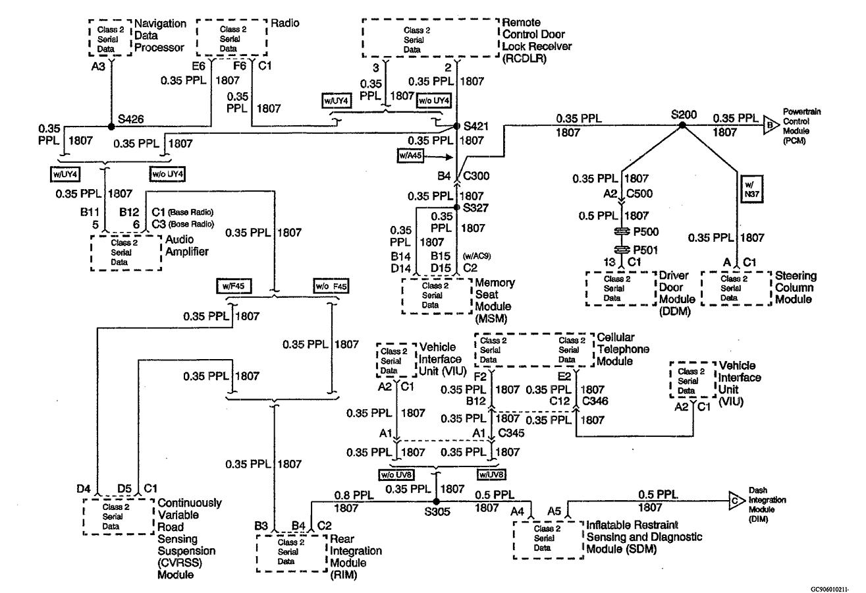 Cadillac U1000 Code