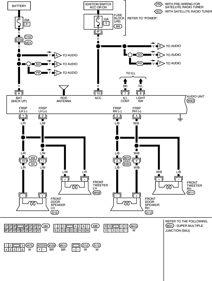 Wiring Diagram For 2008 Nissan Titan : Nissan frontier radio wiring diagram free engine