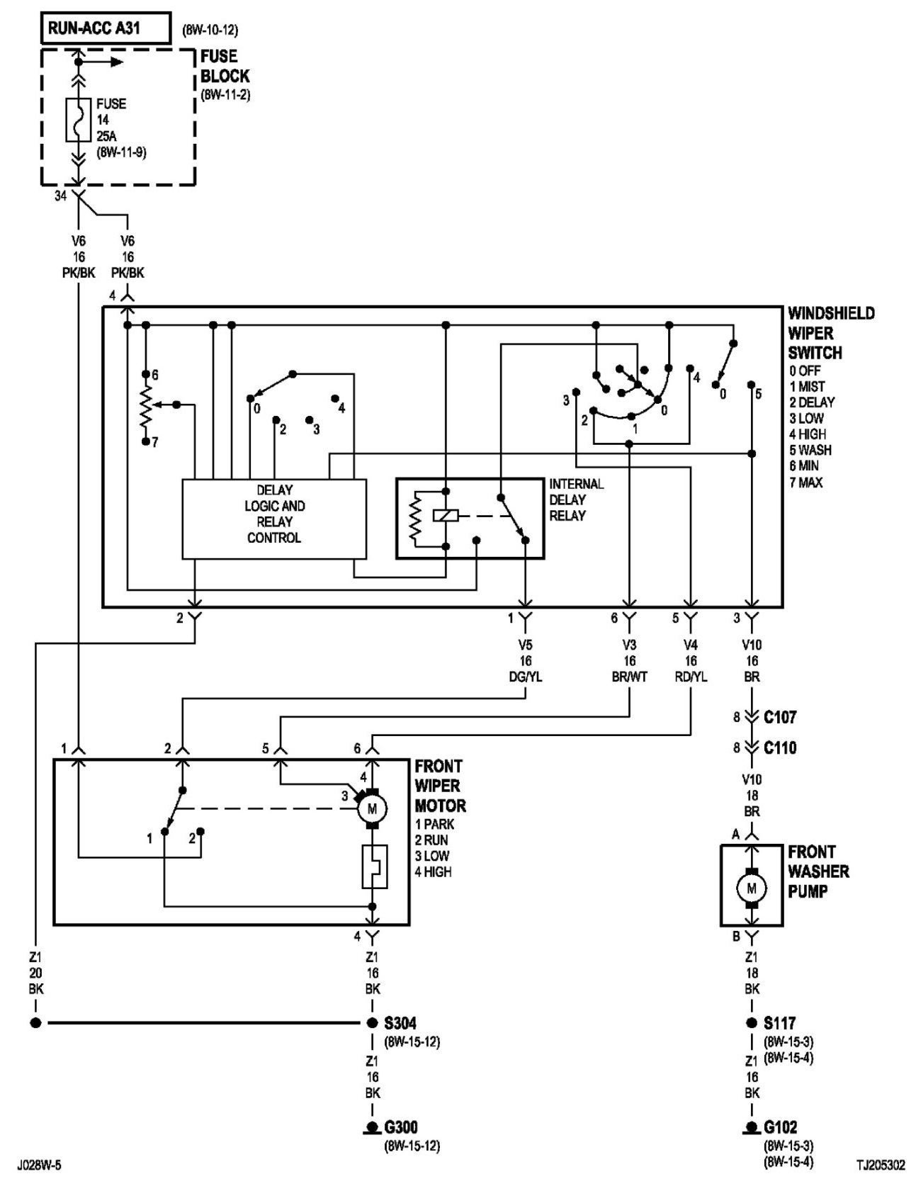 2010 11 29_192654_wiper_0000 2002 jeep wrangler radio wiring diagram schematics and wiring 2002 jeep wrangler radio wiring diagram at n-0.co