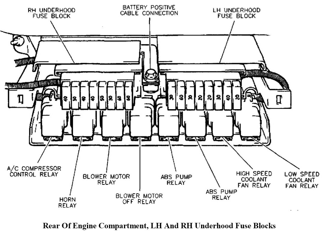 which relay under the hood is the horn relay on a 95 buick