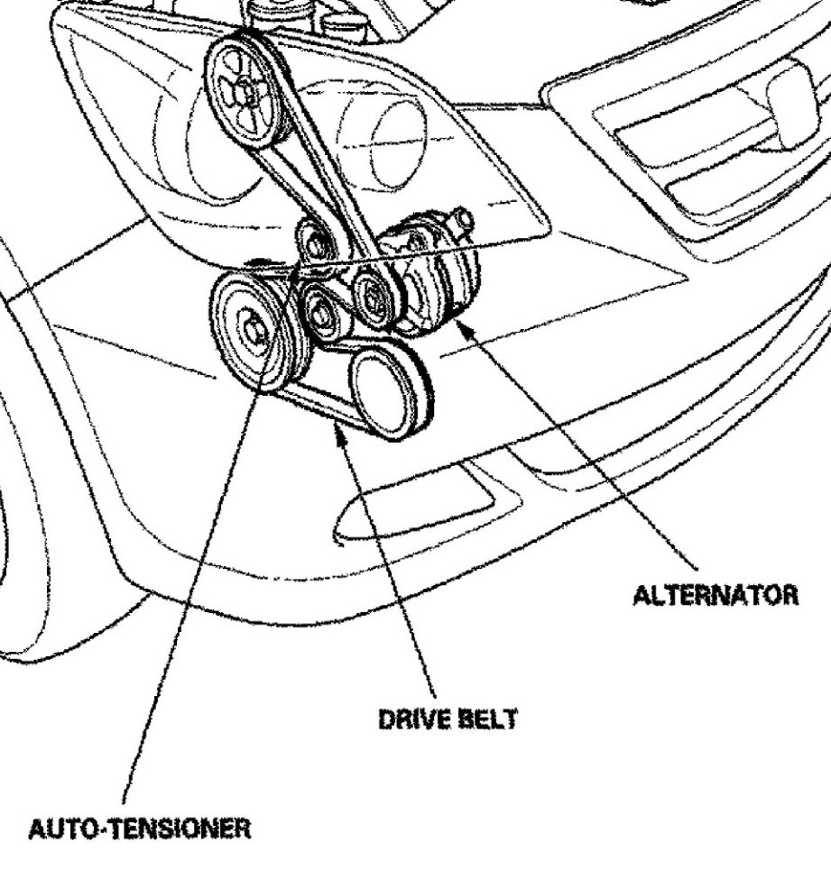 2006 Honda Pilot Serpentine Belt Diagram On 2006 Honda