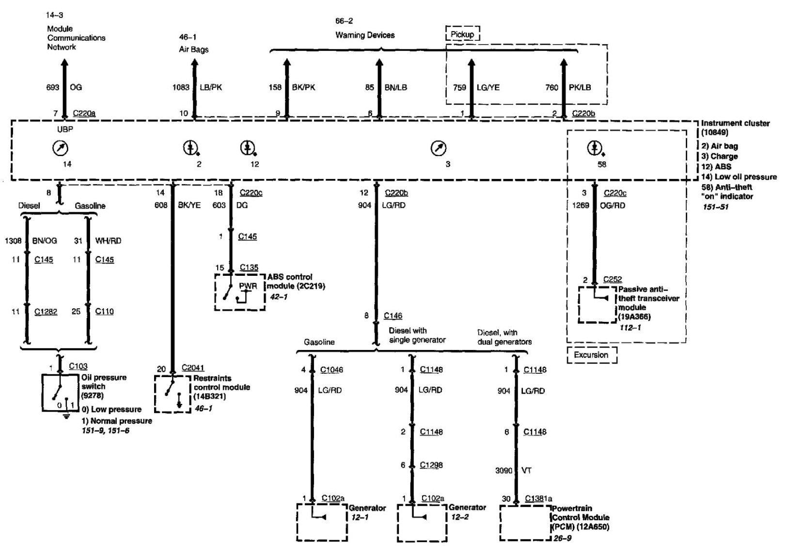 2004 F250 V10  Oil Pressure Gauge Registers No Pressure