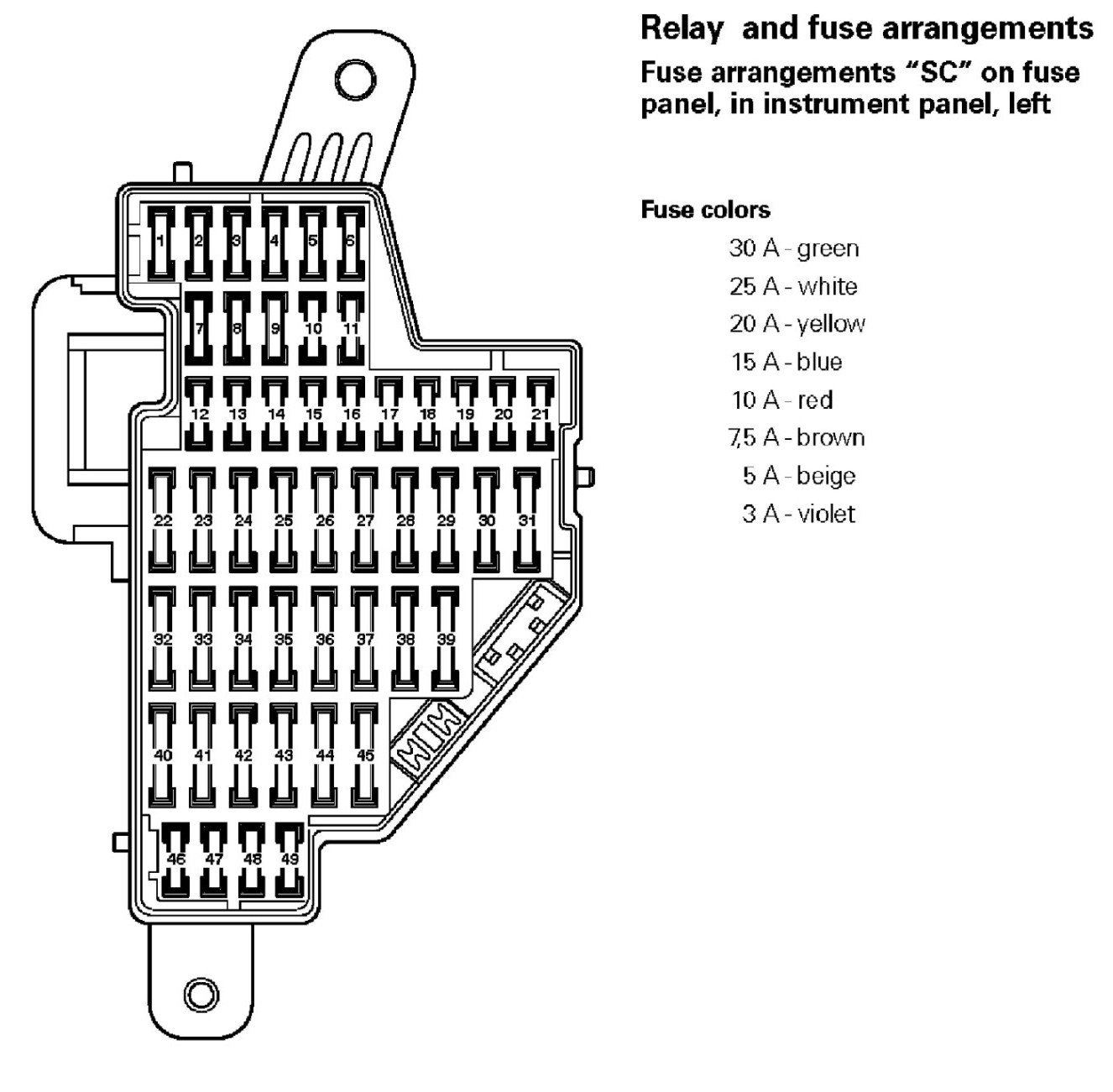 jetta fuse box diagram 2006 jetta wiring diagrams online