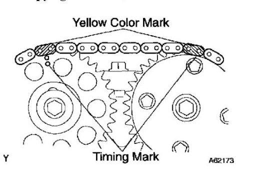 toyota corolla timing chain diagram  toyota  free engine image for user manual download
