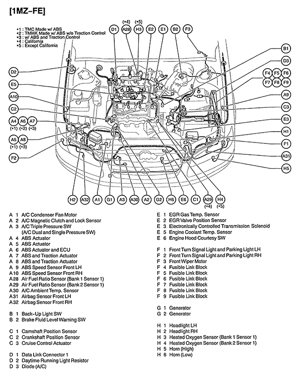 Dash For 2000 Toyota Camry Fuse Box Diagram also 1995 Toyota Ta a Engine Diagram likewise Volvo S80 Evap Purge Valve Location in addition 2003 Toyota Avalon Bank 1 O2 Sensor Location likewise 2001 Toyota Tundra Front Suspension Diagram. on 2000 toyota ta a engine diagram