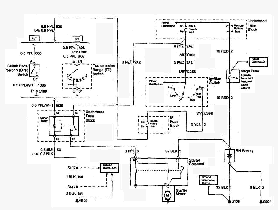 96 Chevy Tahoe Electrical Diagram