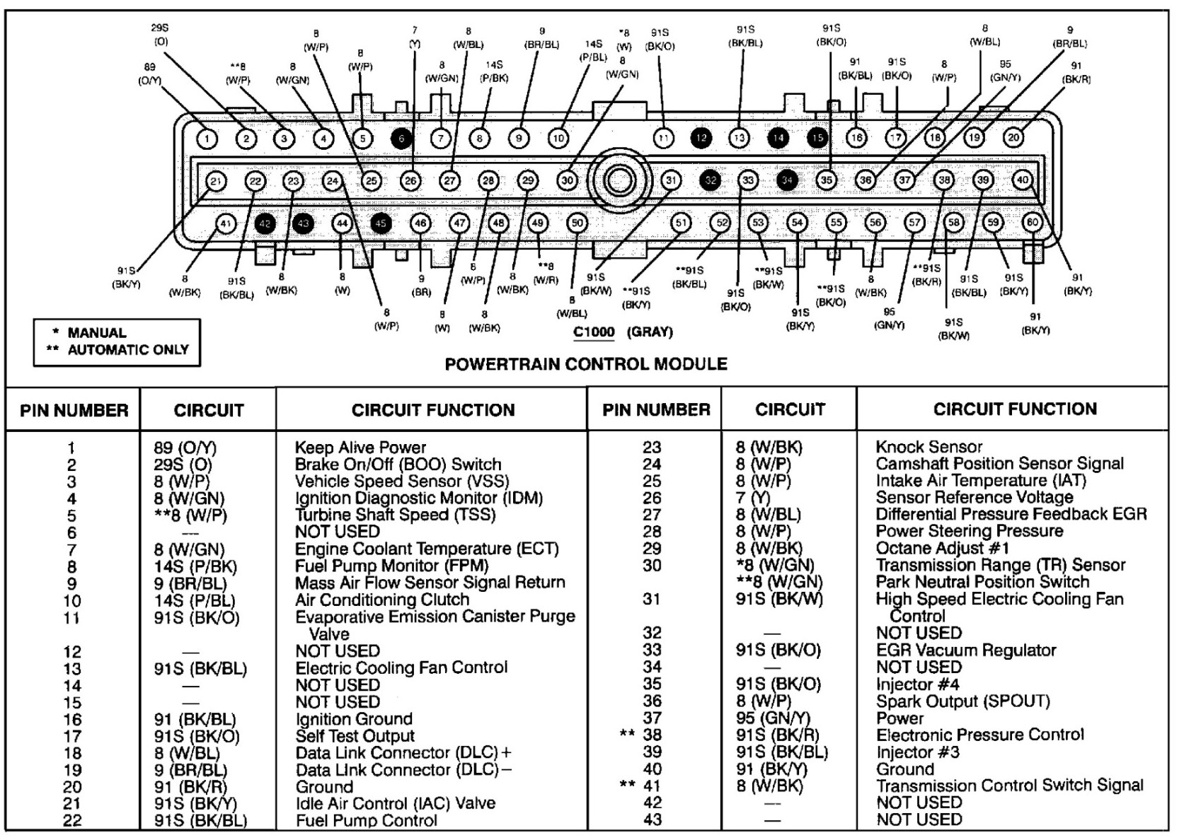 1998 Mercury Grand Engine Diagram 1998 Free Engine Image