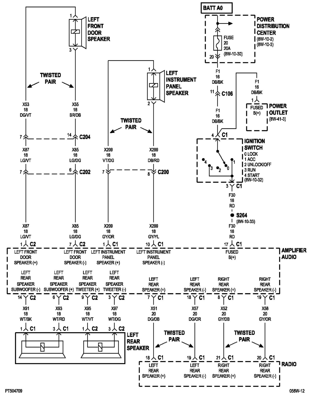 wiring diagram for 2002 pt cruiser the wiring diagram wiring diagram for 2002 pt cruiser wiring wiring diagrams wiring diagram