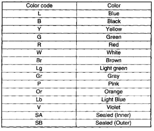 2011 01 22_232147_colors_0000 wire color code abbreviations efcaviation com wiring diagram color abbreviations at bayanpartner.co