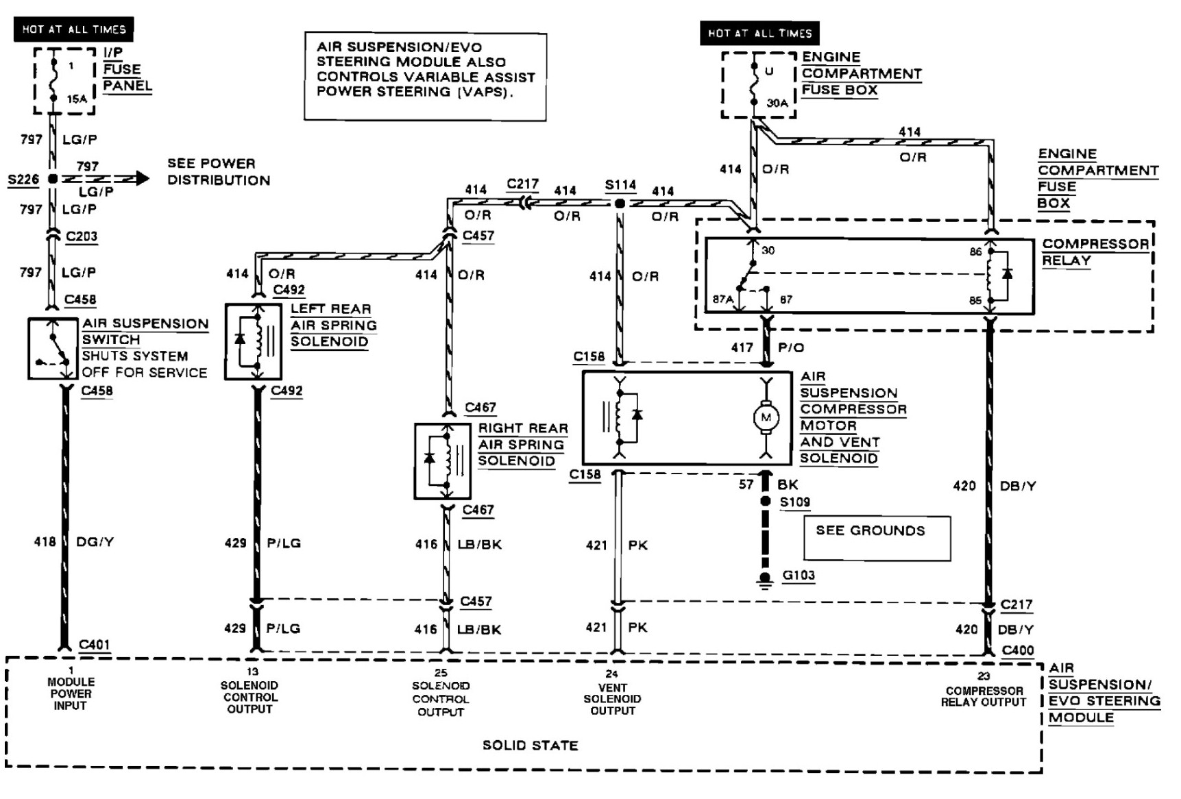 wiring diagram for 2000 lincoln town car wiring free 1989 Lincoln Town Car  Wiring Diagram 1992 Lincoln Town Car Wiring Diagram