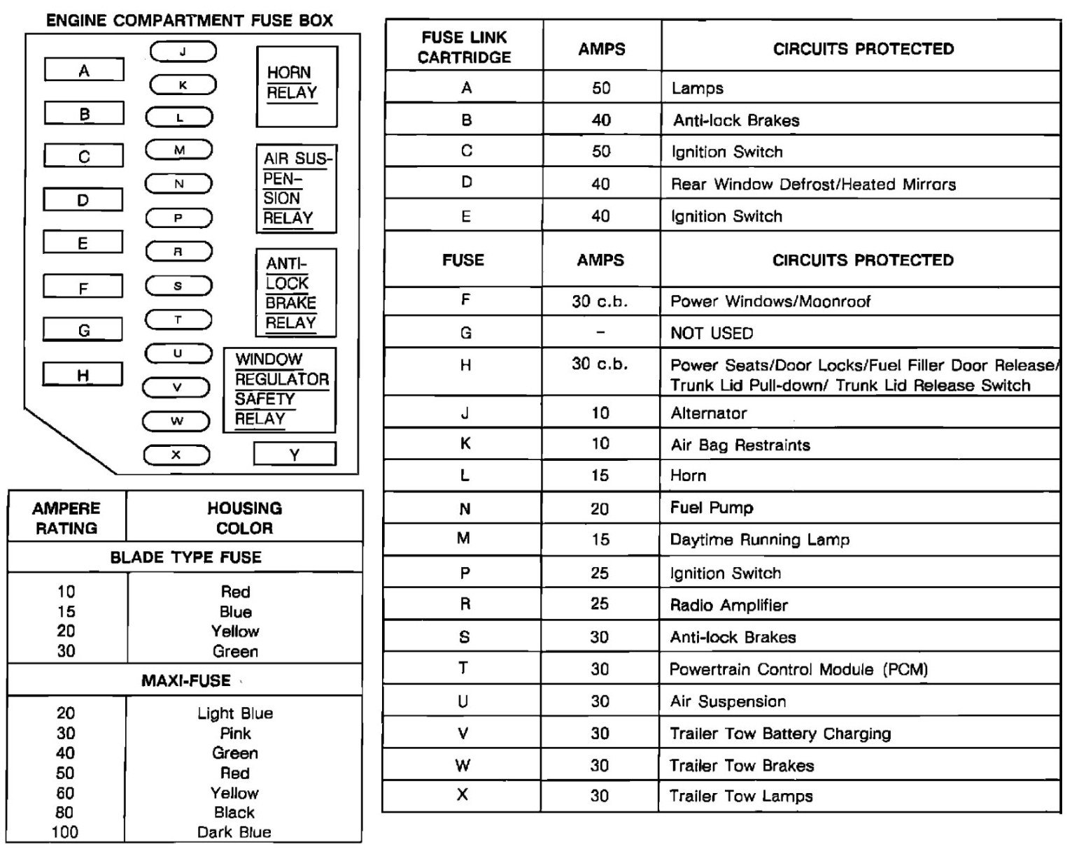 fuse box diagram for 1998 lincoln town car lincoln auto 04 lincoln town car  fuse box 04 lincoln town car fuse box