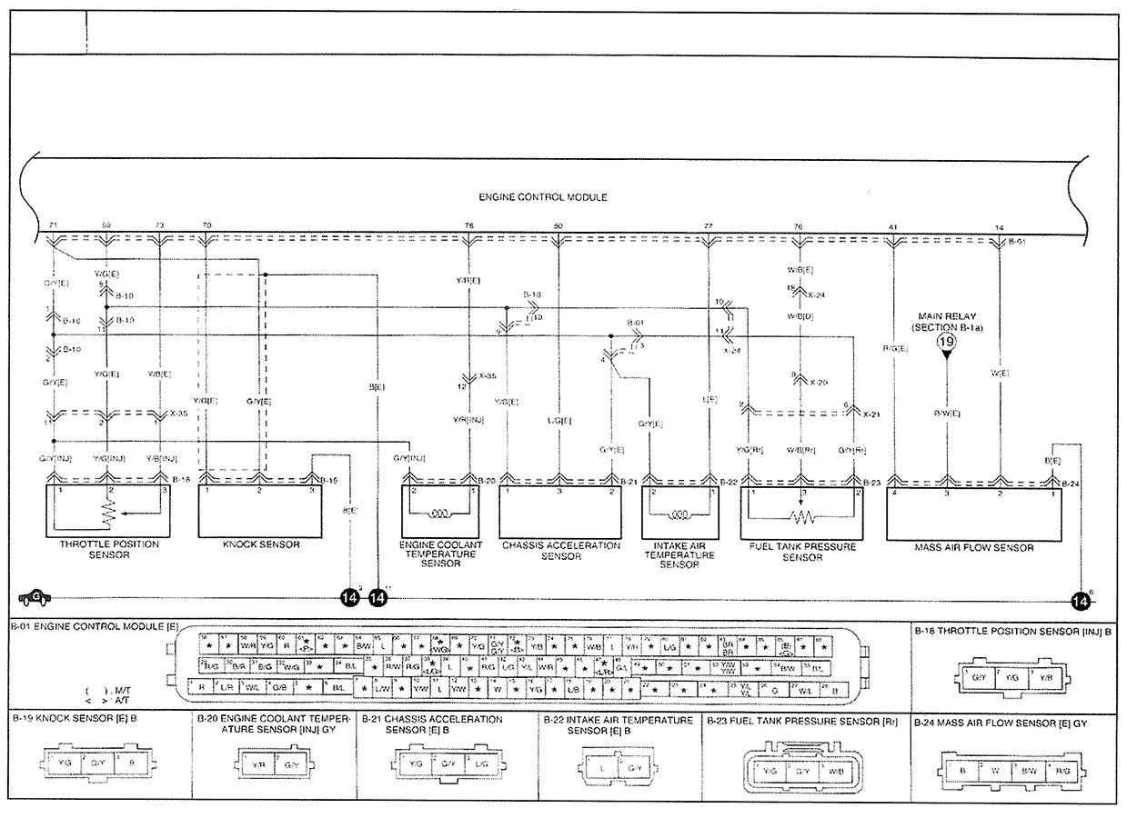 2000 kia sportage engine runs stalls ecm replaced and timing belt, electrical diagram, wiring diagram kia sportage