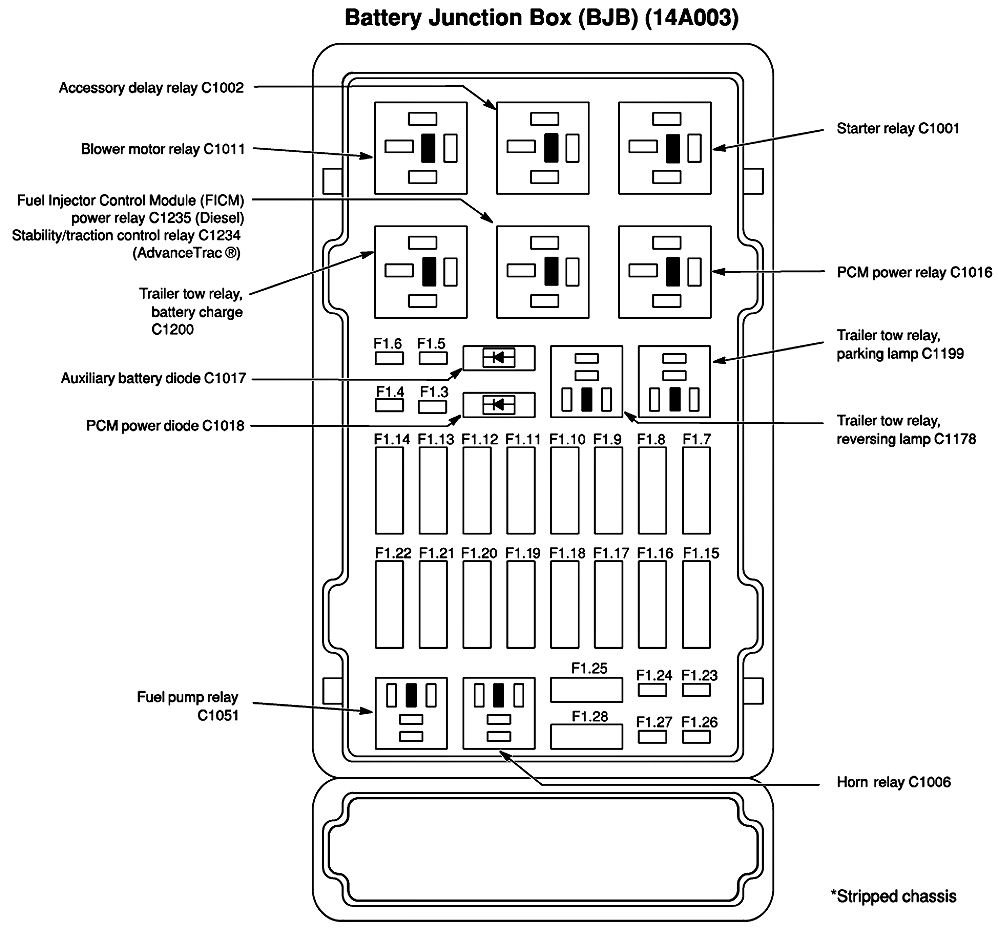 I Am In Need For Ford 2006 E450 Cube Van Fuse Box  Map  As