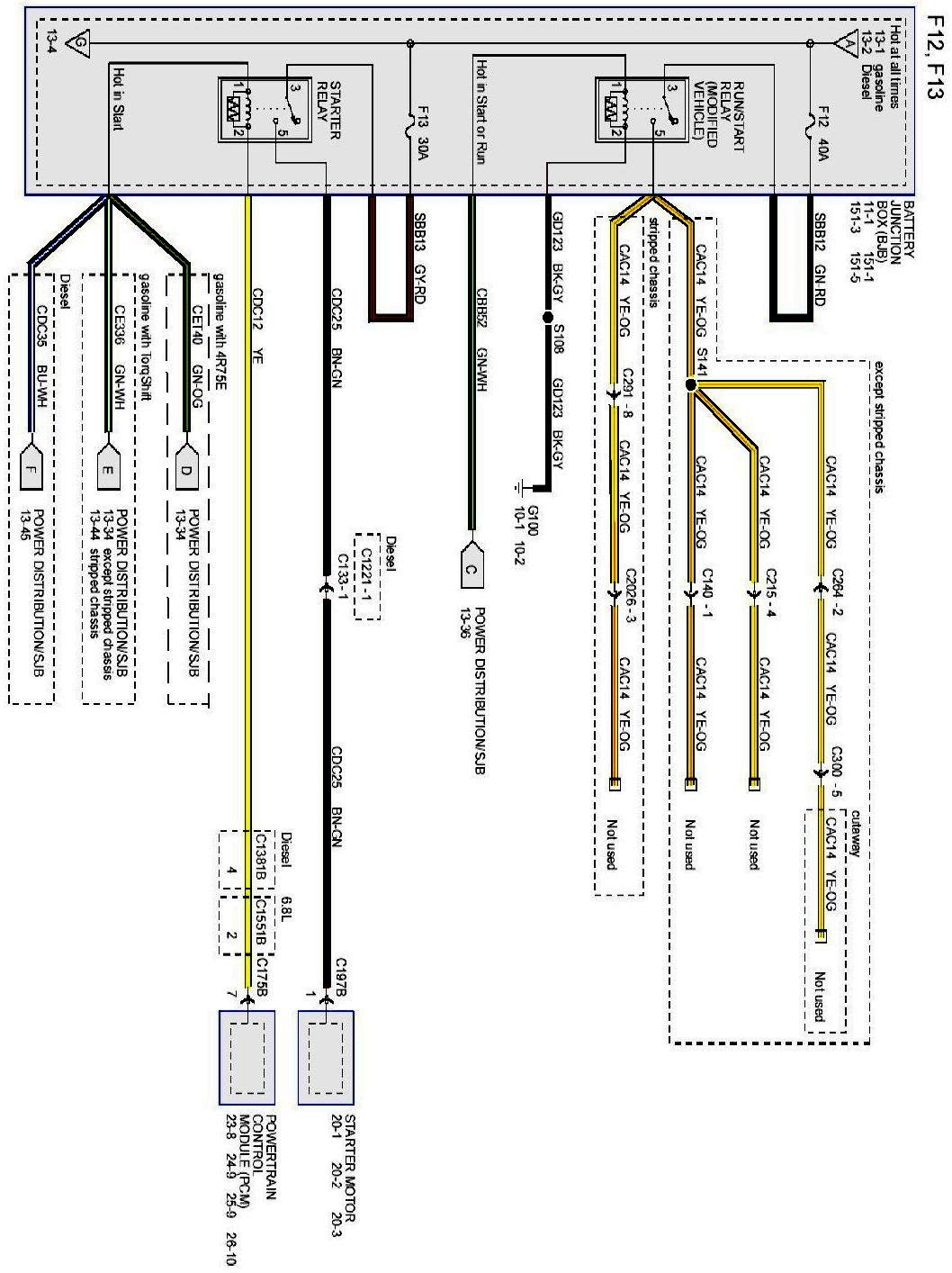 Where Can I Get A Wiring Diagram For A 2010 E 10 Engine And 31 5 Four Winds