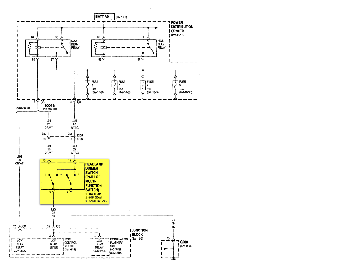 Headlight Dimmer Switch Wiring Diagram