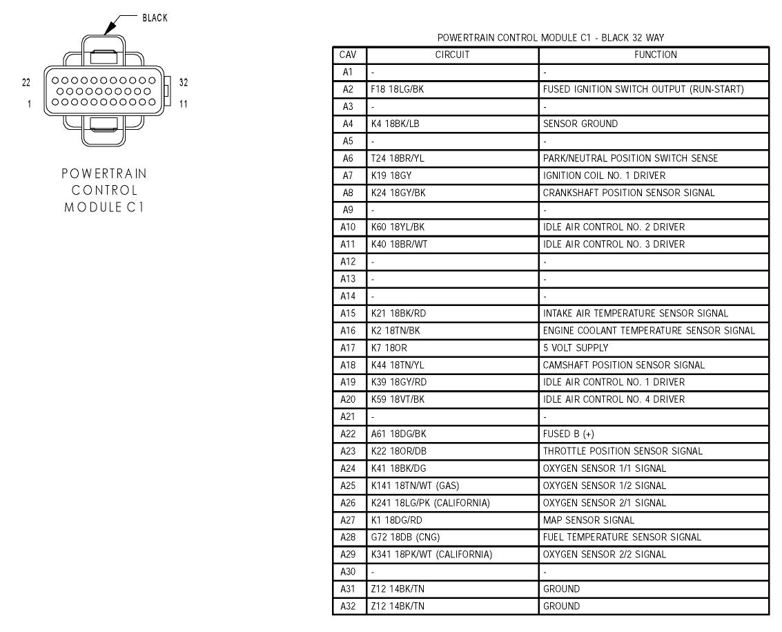 pcm wiring diagram 2000. 2000 dodge durango ...  sc 1 th 202 : 2000 dodge durango wiring diagram - yogabreezes.com