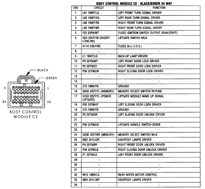 Forum posts additionally Replace together with 2005 Chrysler 300 Dodge Magnum Wiring Diagram Manual Original P23683 also Chrysler Sebring 2007 Fuse Box also Chrysler 300 Oil Filter Location 2007. on 2006 chrysler 300 relay diagram