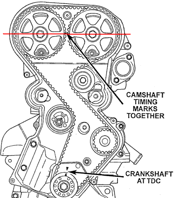 PT Cruiser Wiring Diagram Additionally 1995 VW Eurovan Engine