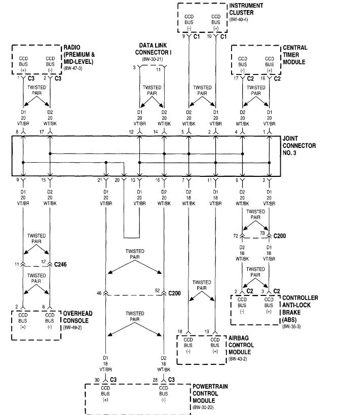 i have a 1997 dodge dakota club cab 3 9 v6 auto with vs v6 auto wiring diagram 2000 ford ranger v6 auto fuse diagram #4