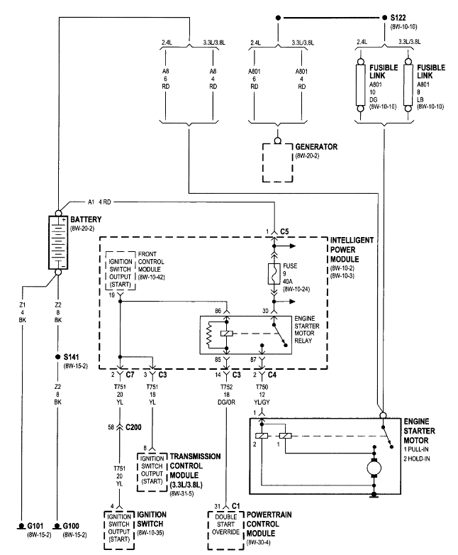 Howtorepairguide Com  Starter Relay Wiring Diagram For