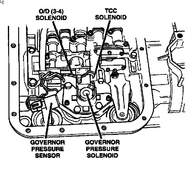 45rfe transmission wiring diagram get free image about 44re wiring diagram 44RE Rebuild Kit