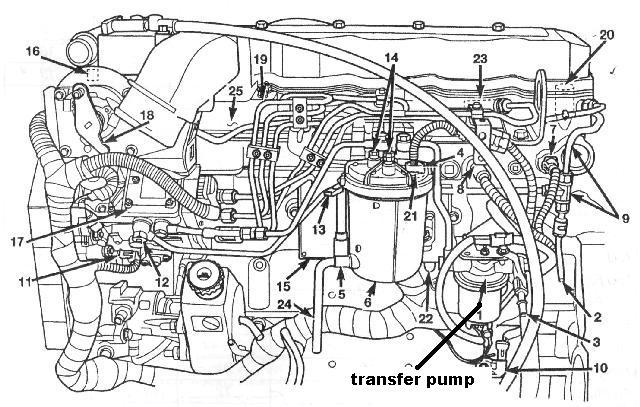 My 1999 Dodge diesel 3500 would not start until I leave