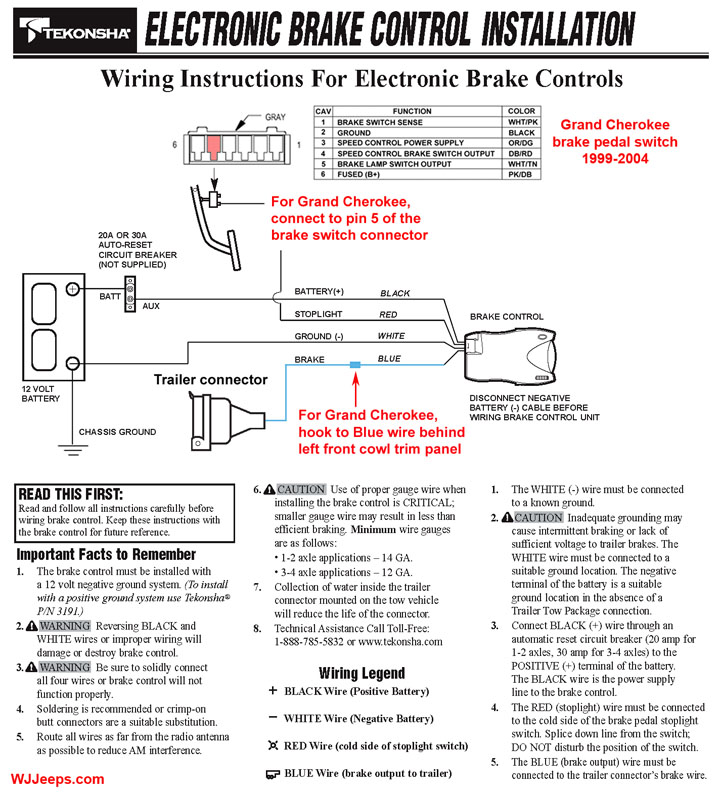 Wiring Diagram For 7 Blade Trailer Plug – The Wiring Diagram ...