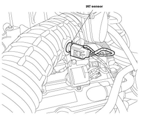Serpentine Belt Replacement Diagram 4 6 further S10 Fuel Pump Relay Location Free Download Wiring Diagram Schematic in addition 2002 Ford Windstar Fuse Box Location as well 2002 Subaru Outback Wiring Diagram in addition 4 Headl  Wiring Diagram. on wiring harness subaru outback