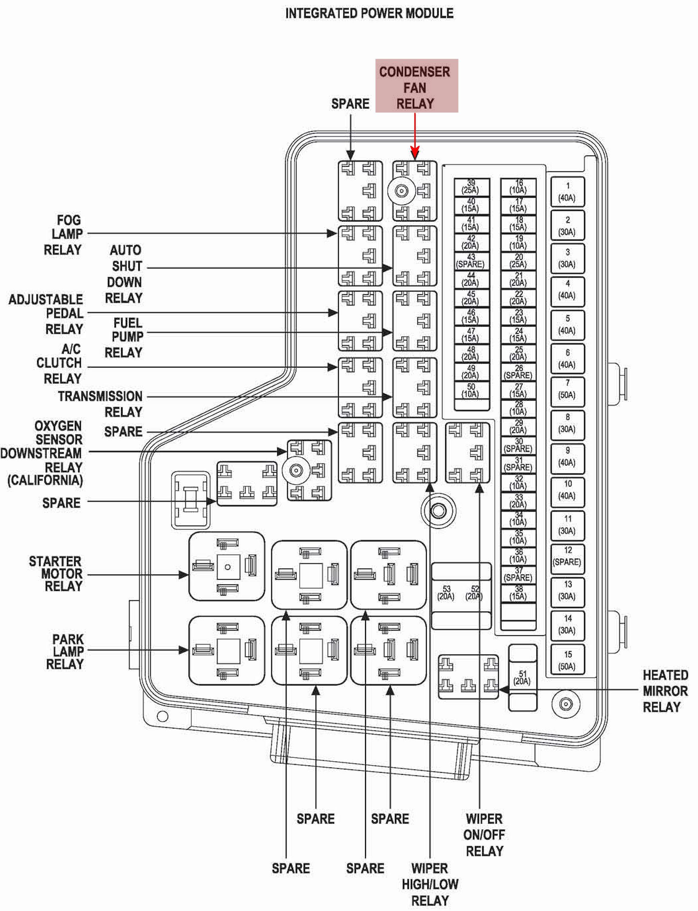 02 dodge caravan fuse box 02 wiring diagrams online